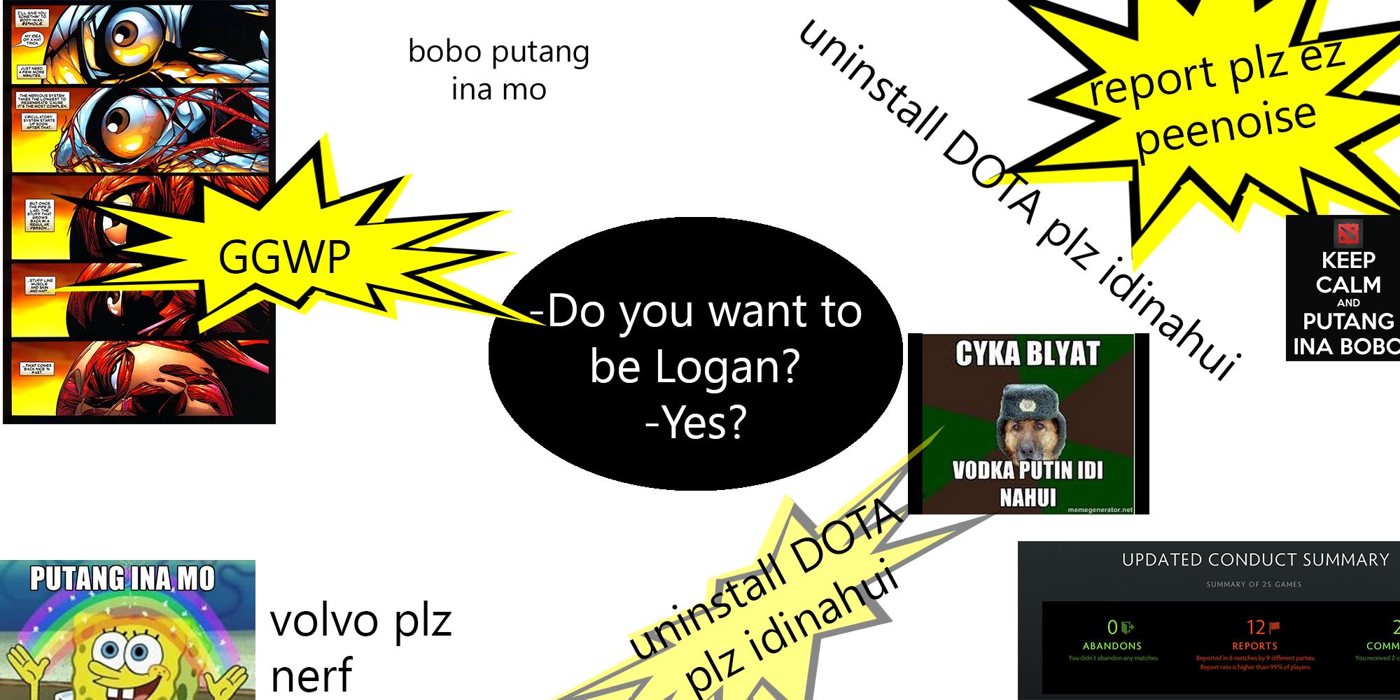 Tóm lại, cách duy nhất Logan còn sống được là bởi cái khả năng hồi phục  điên rồ đó. Nếu không thì hắn đã chết ngay từ khi bị tiêm Adamantium vào ...